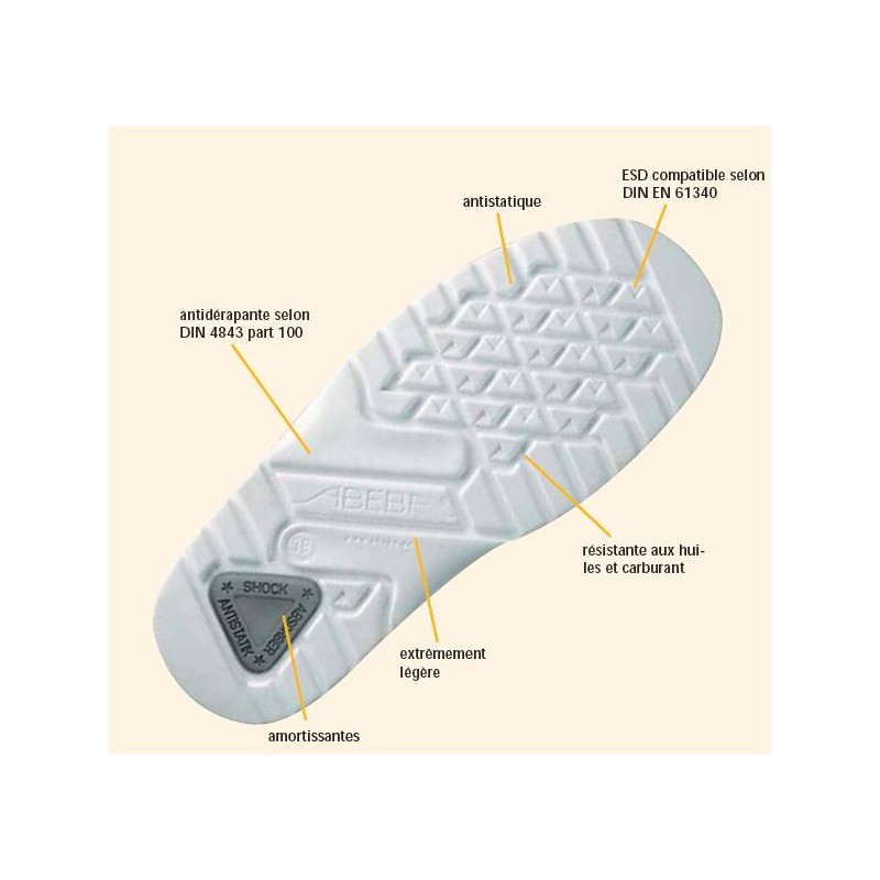 chaussures de travail antid rapante cuir noir gel au talon. Black Bedroom Furniture Sets. Home Design Ideas