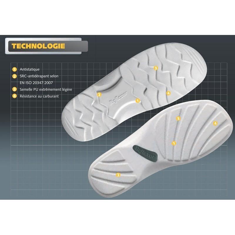 designer fashion amazon new styles Chaussures Reflexor® homme, semelle massante, cousu main, Cuir, noir, à  lacets