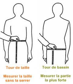 Choix De La Taille Femme Taille Américaine Pantalon Jean